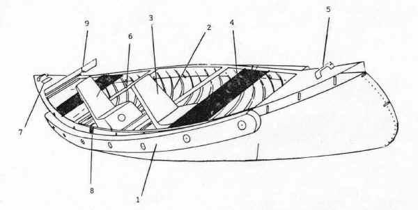 castlecraft sportspal canoe parts